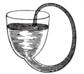 Robert Boyle's self-flowing flask